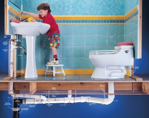 plumbing Sherman Oaks