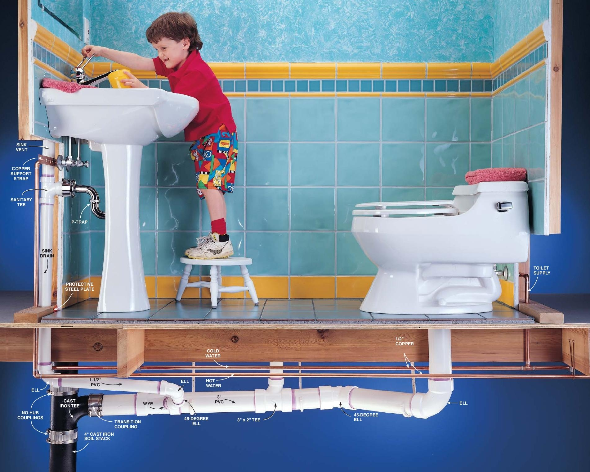 Plumbing Sherman Oaks is the most trusted company.